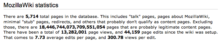 Mozillawiki Statistics on 1-19-07